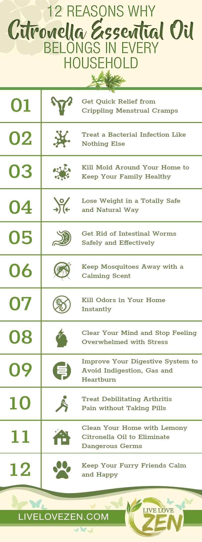 citronella essential oil health benefits