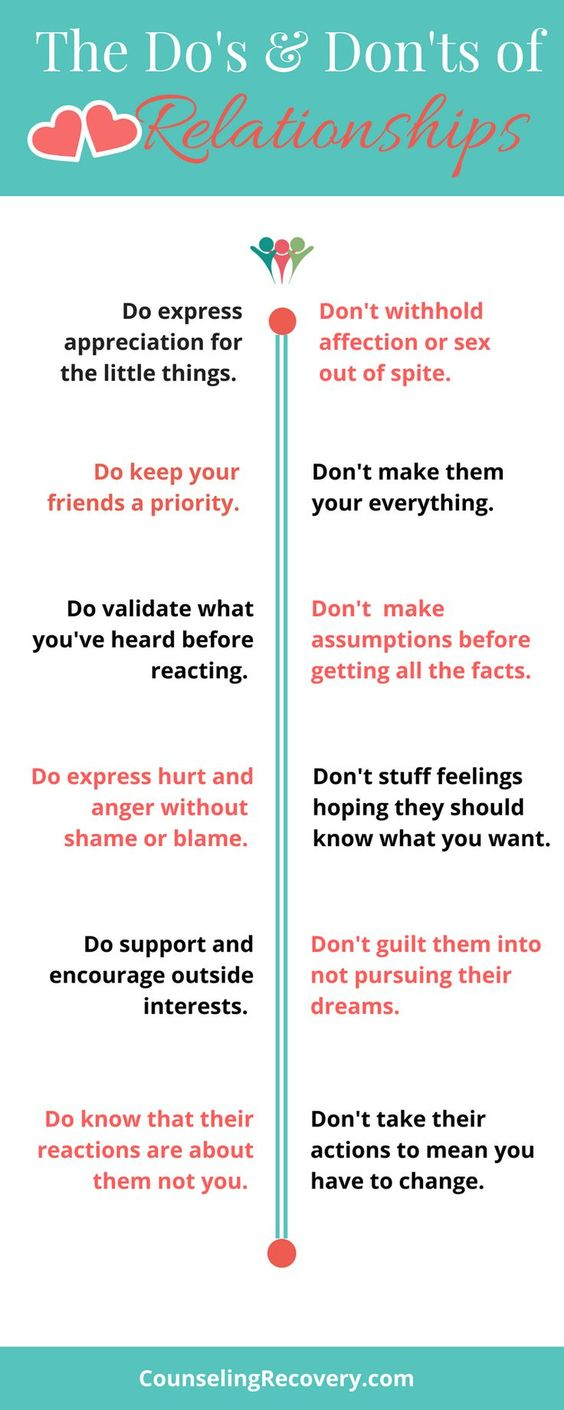 Do's and Don't of relationships