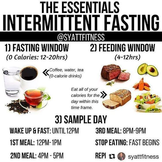 essentials Intermittent Fasting