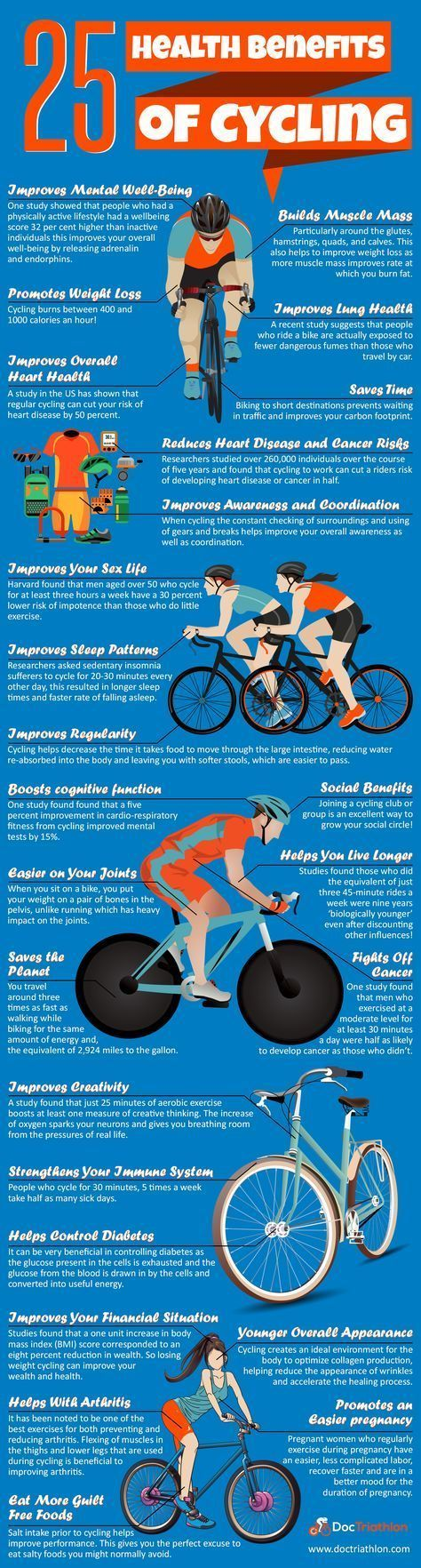 health benefits of Cycling 1