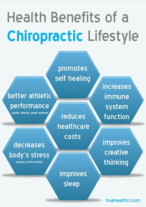 health benefits of chiropractic lifestyle