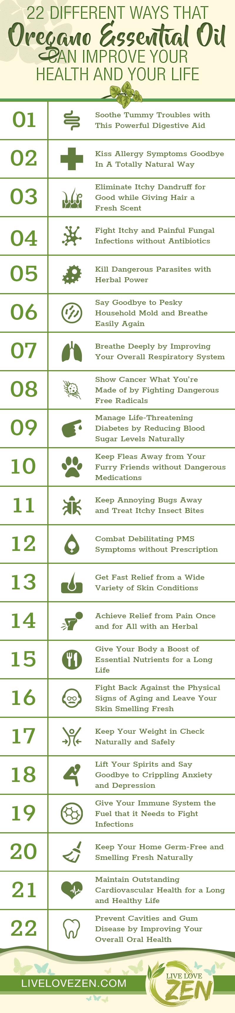 oregano essential oil health benefits
