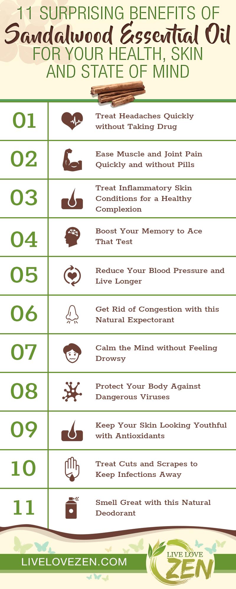 sandalwood essential oil health benefits