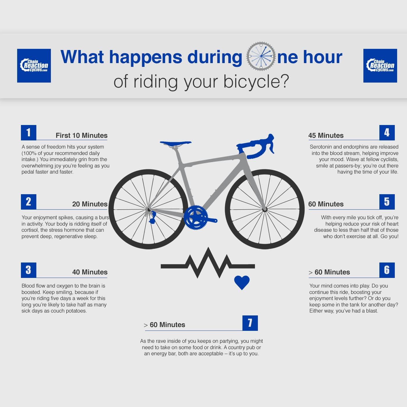 what happens during one hour of riding your bicycle