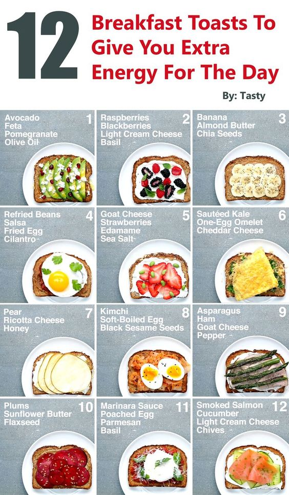 Breakfast toasts to give you extra energy for the day