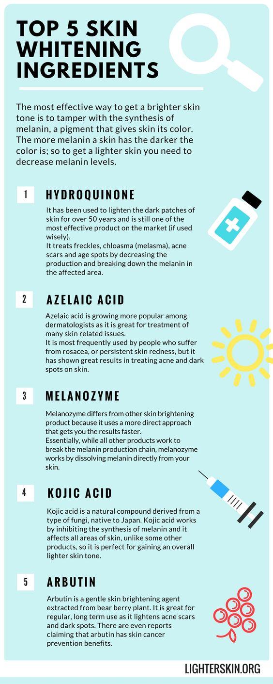 skin whitening ingredients