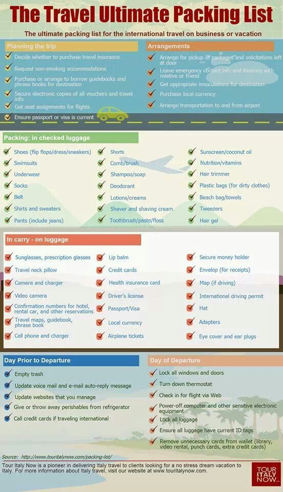 travel ultimate checklist