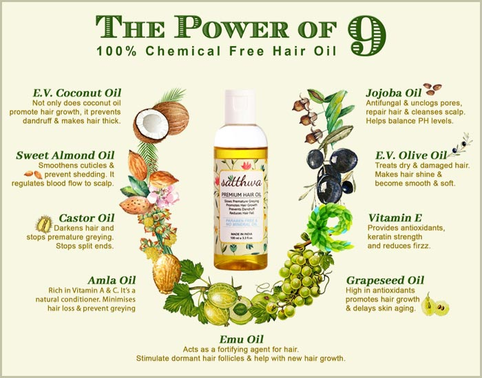 Chemical Free Hair Oil