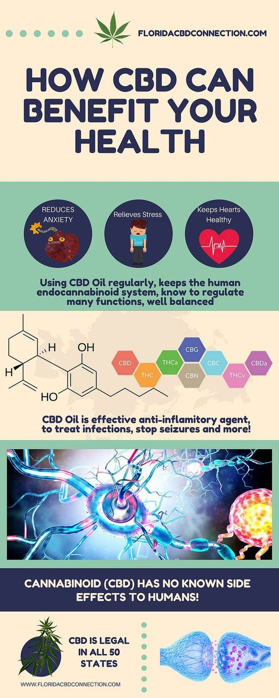How CBD can benefit your health