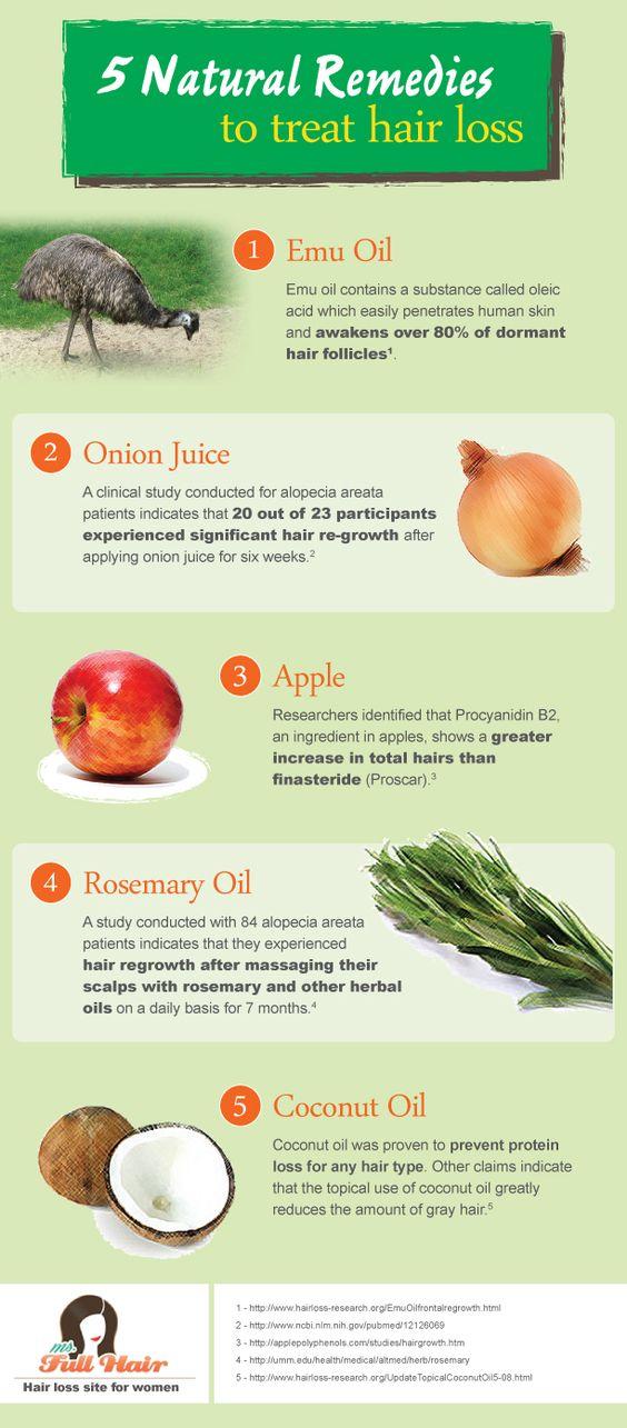 Natural Remedies to treat Hair Loss