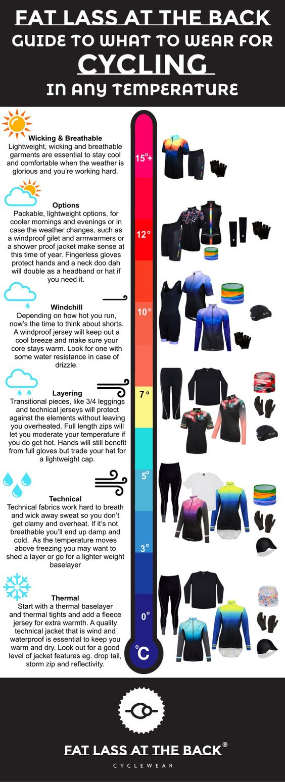 What to wear for cycling