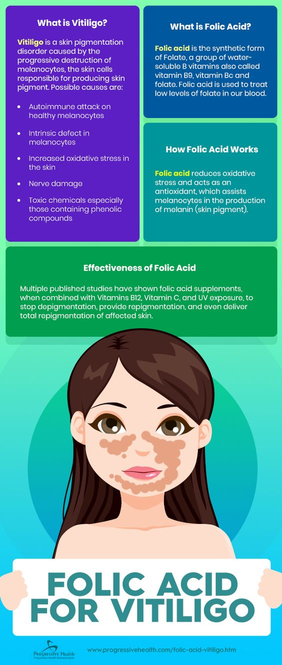 Folic Acid For Vitiligo