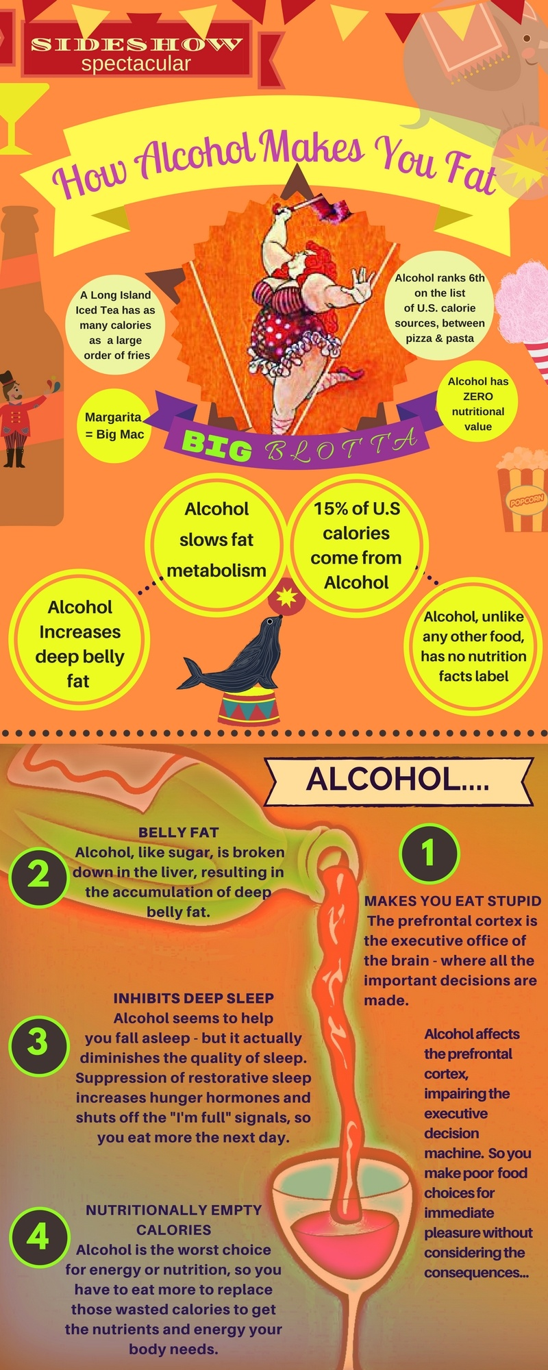 How alcohol makes you fat