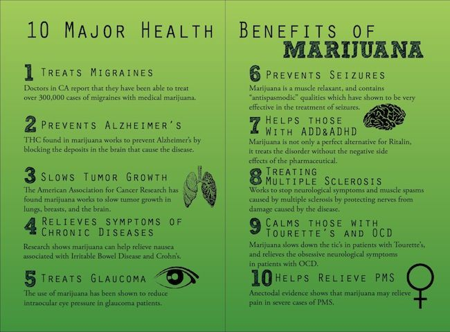 Major Health Benefits of Marijuana