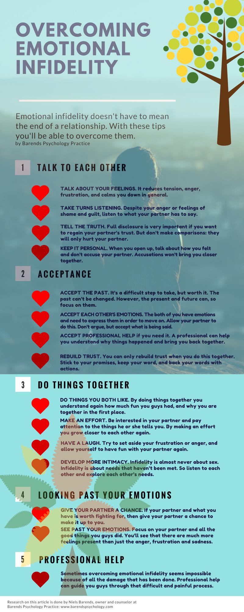 Overcoming emotional Infidelity