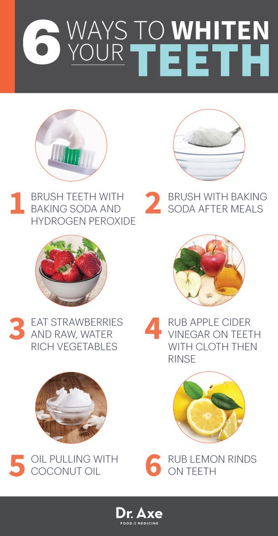 Ways to Whiten your Teeth