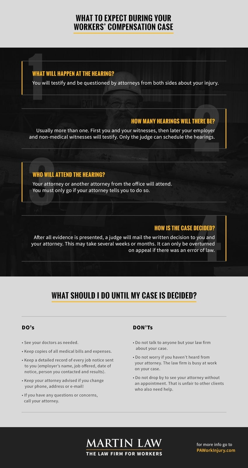 What to expect during your workers' compensation case