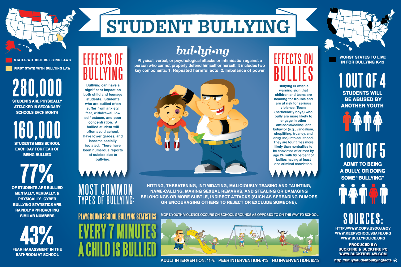 student bullying