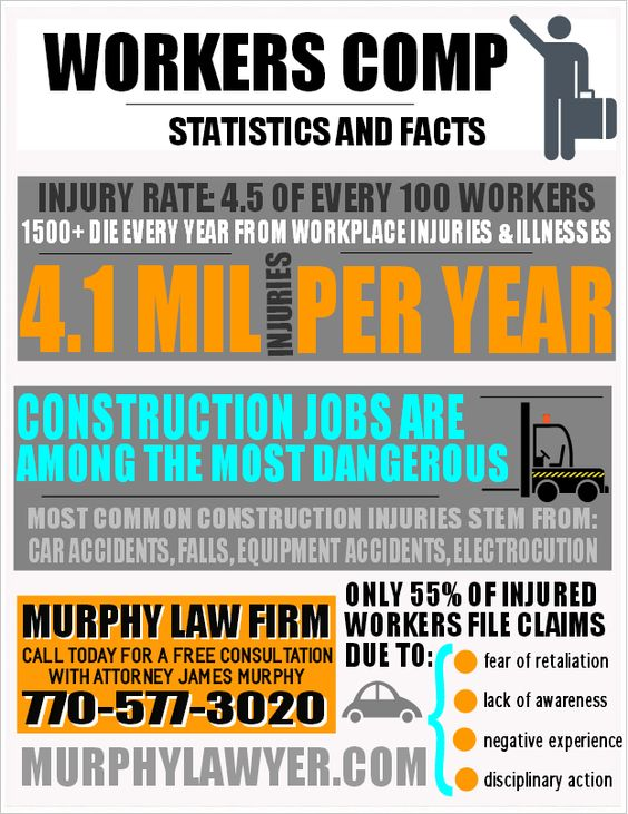 Workers' compensation statics and facts