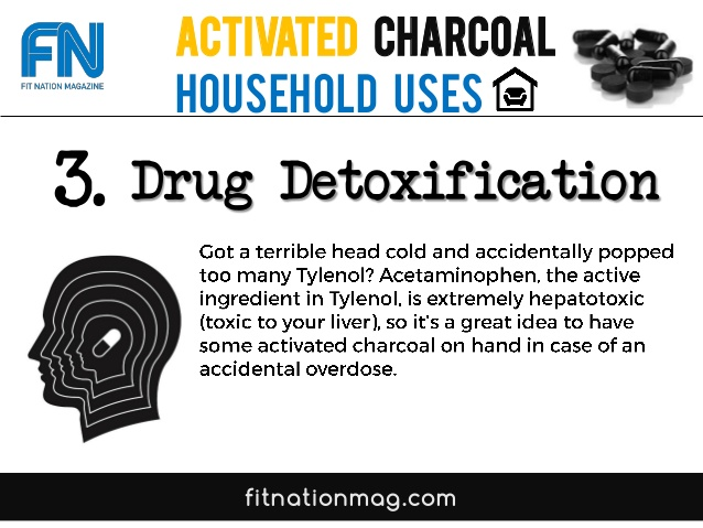 Activated Charcoal uses for Drug Detoxification