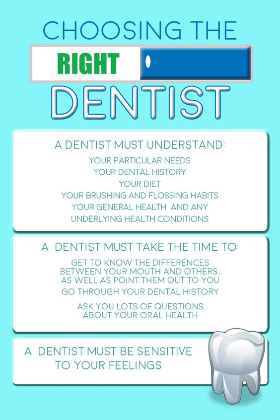 Choosing the right Dentist