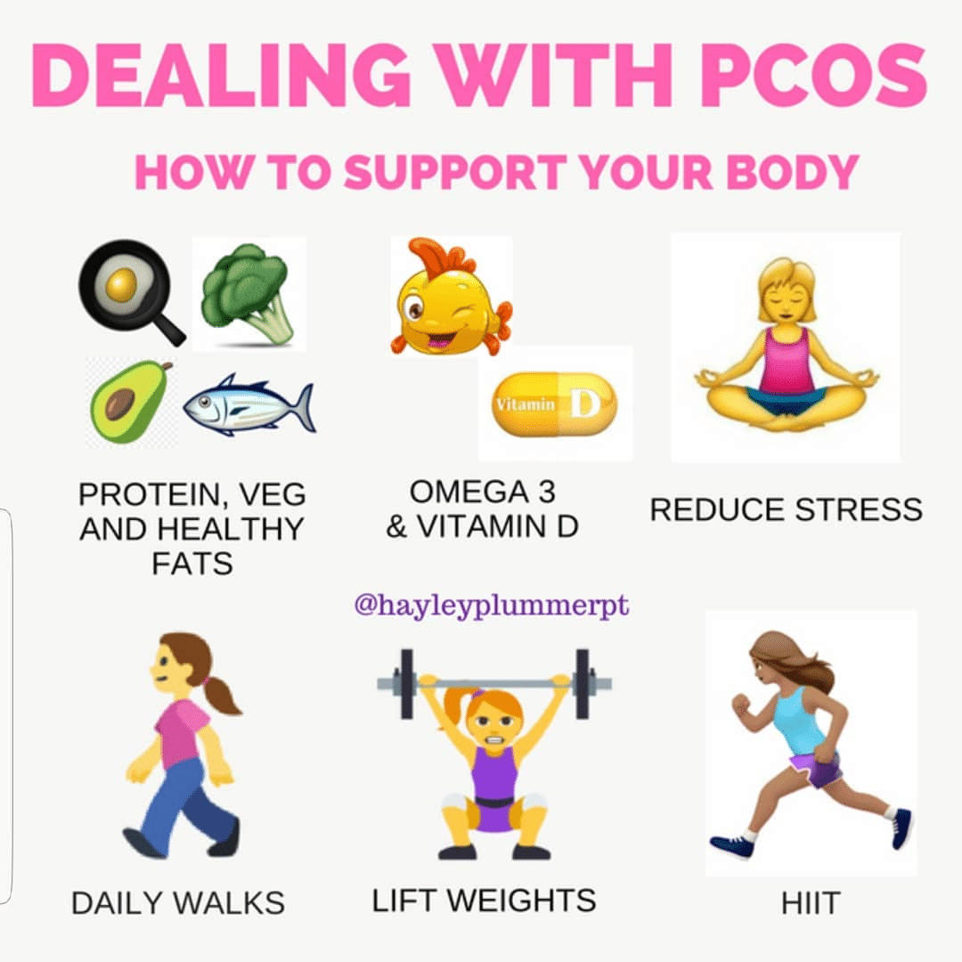 Dealing with PCOS