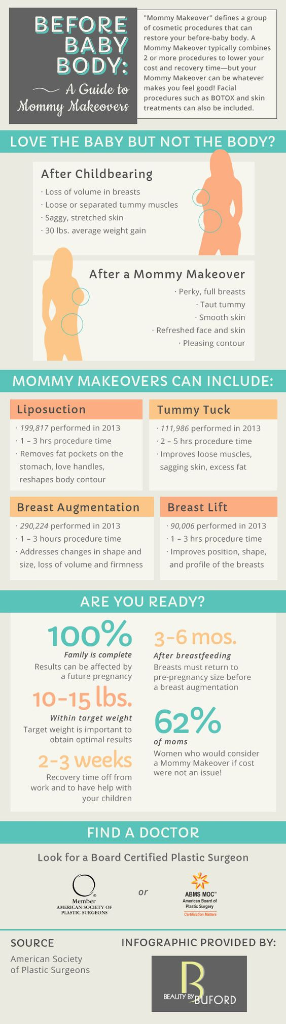 Guide to Mommy Makeover