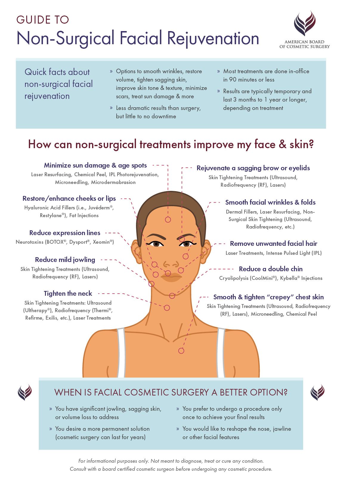 Guide to Non-Surgical Facial Rejuvenation