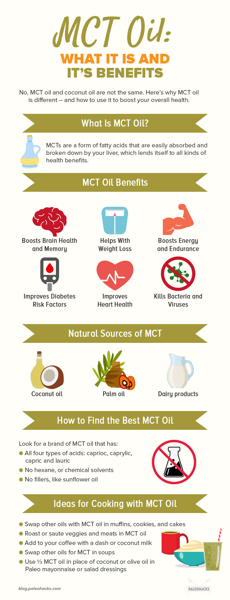MCT Oil what it is and its benefits