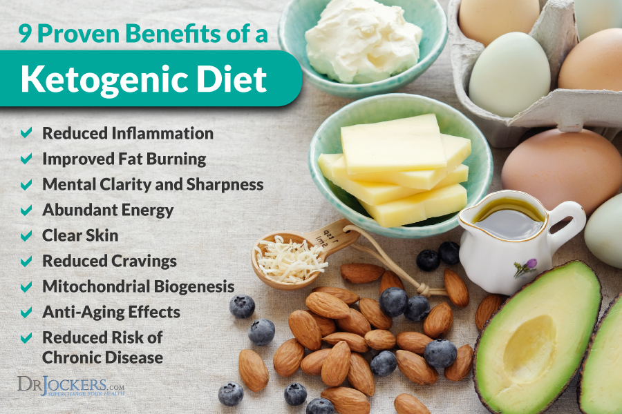 Proven Benefits of Ketogenic Diet