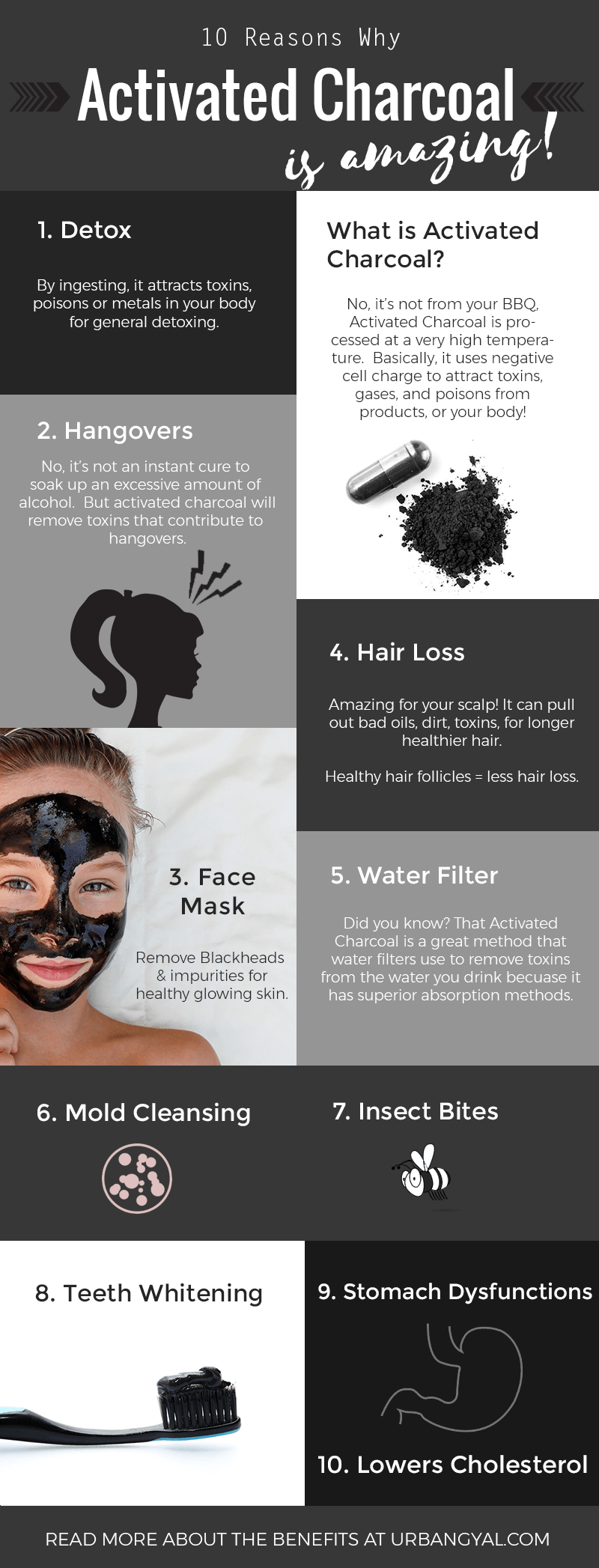 Reasons why Activated Charcoal is amazing