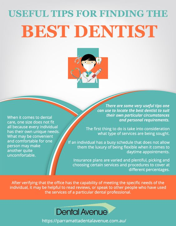 Useful tips for finding the best Dentist
