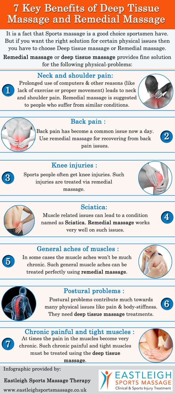 Benefits of Deep Tissue Massage and Remedial Massage