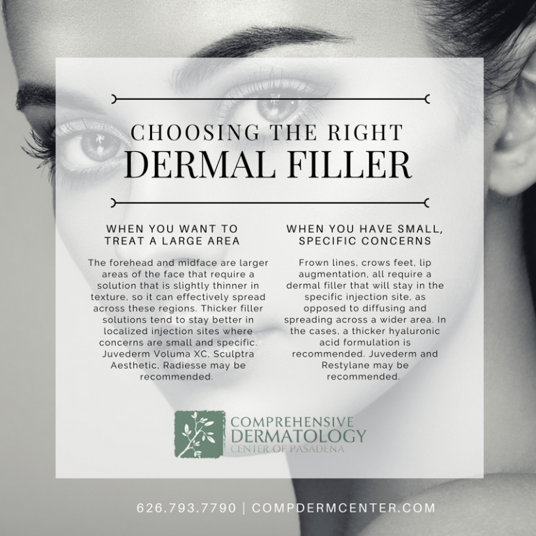 Choosing the right dermal filler