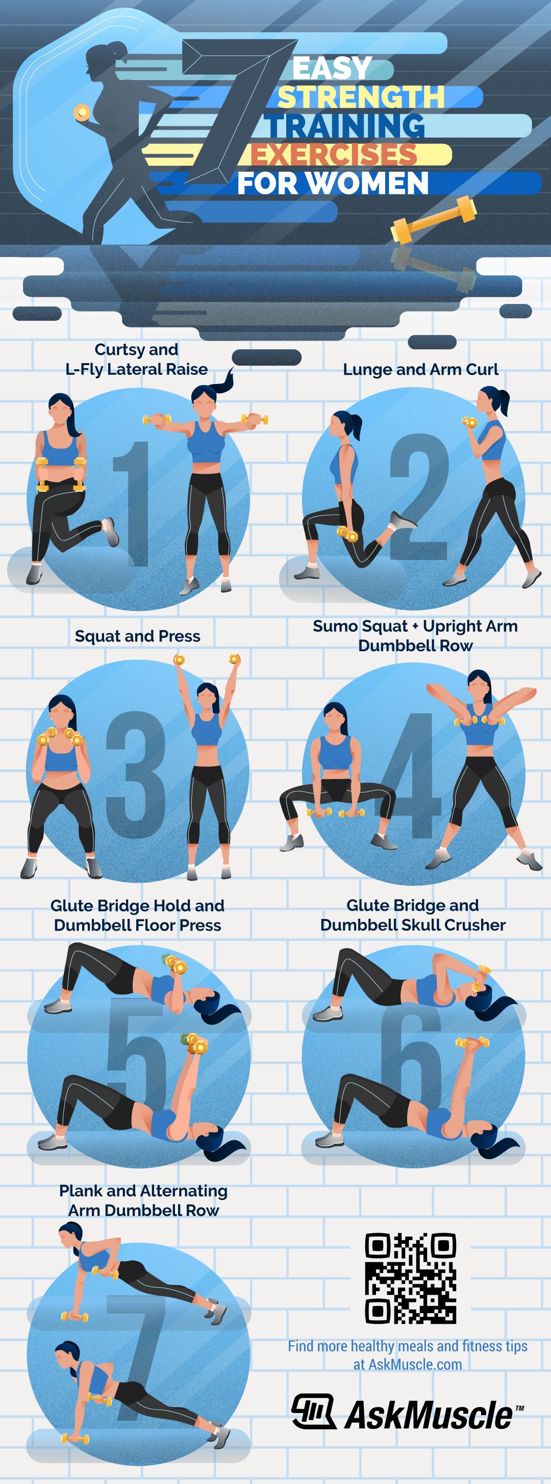 Easy Strength Training Exercises for Women