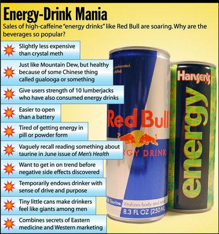Energy Drink Mania