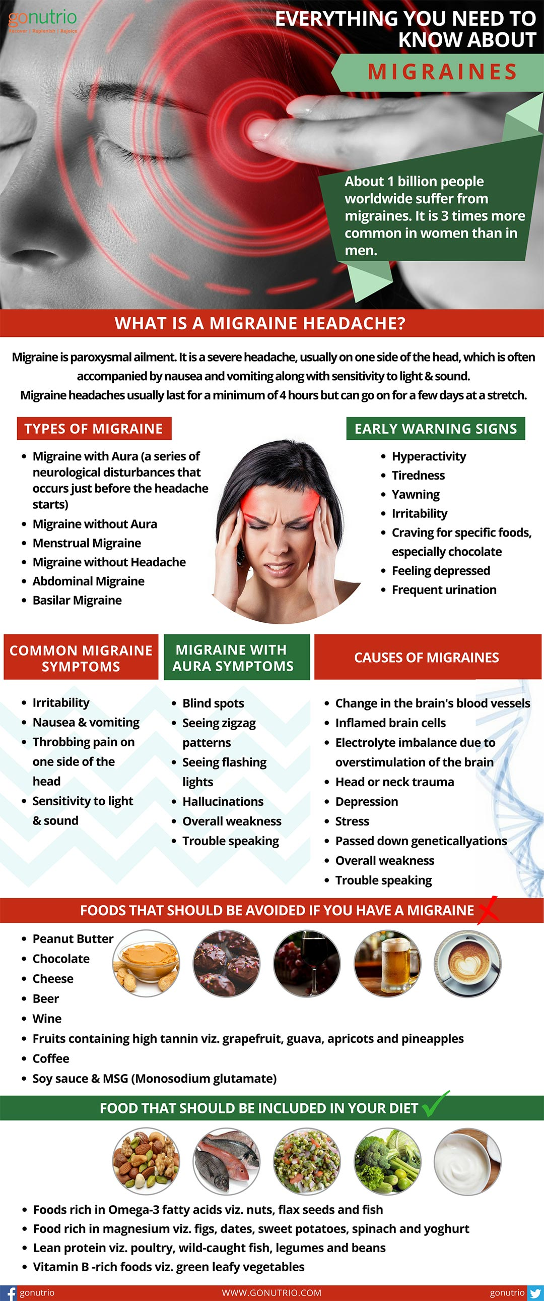 Everything you need to know about Migraine