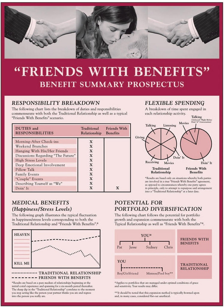 Friends with Benefits prospectus
