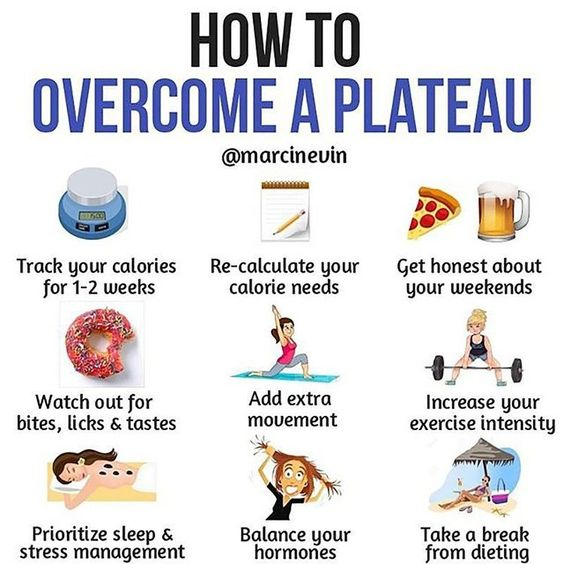 How to overcome a plateau
