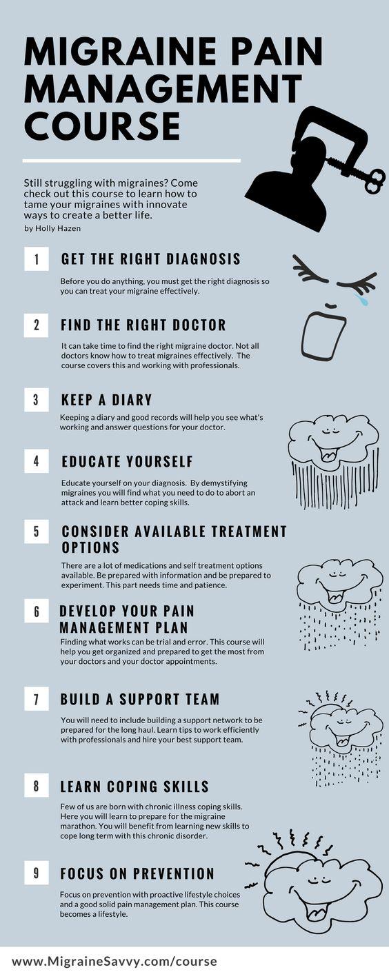 Migraine Pain Management Course