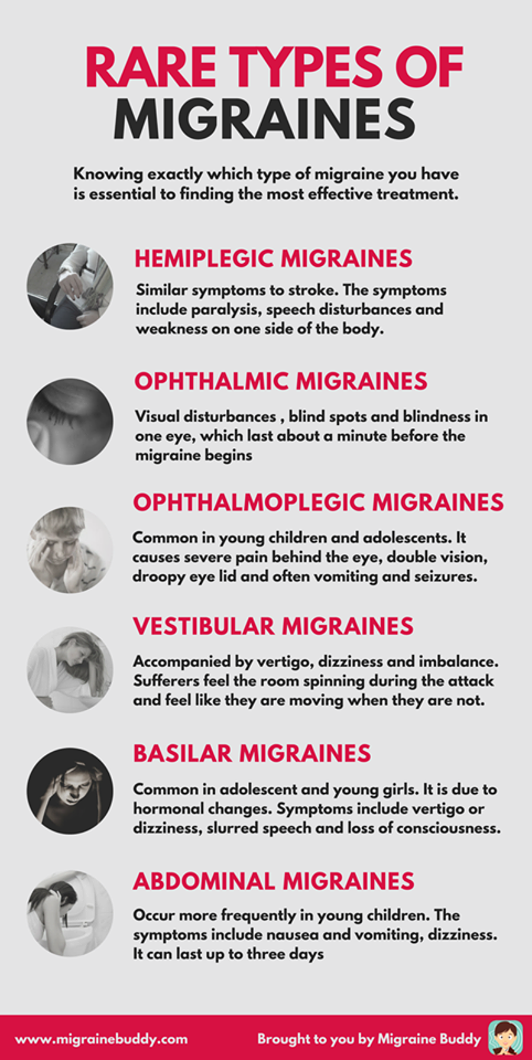 Rare types of Migraines
