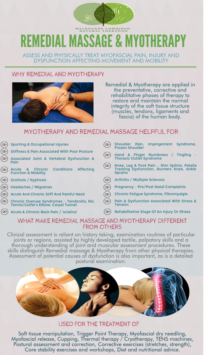 Remedial Massage and myotherapy