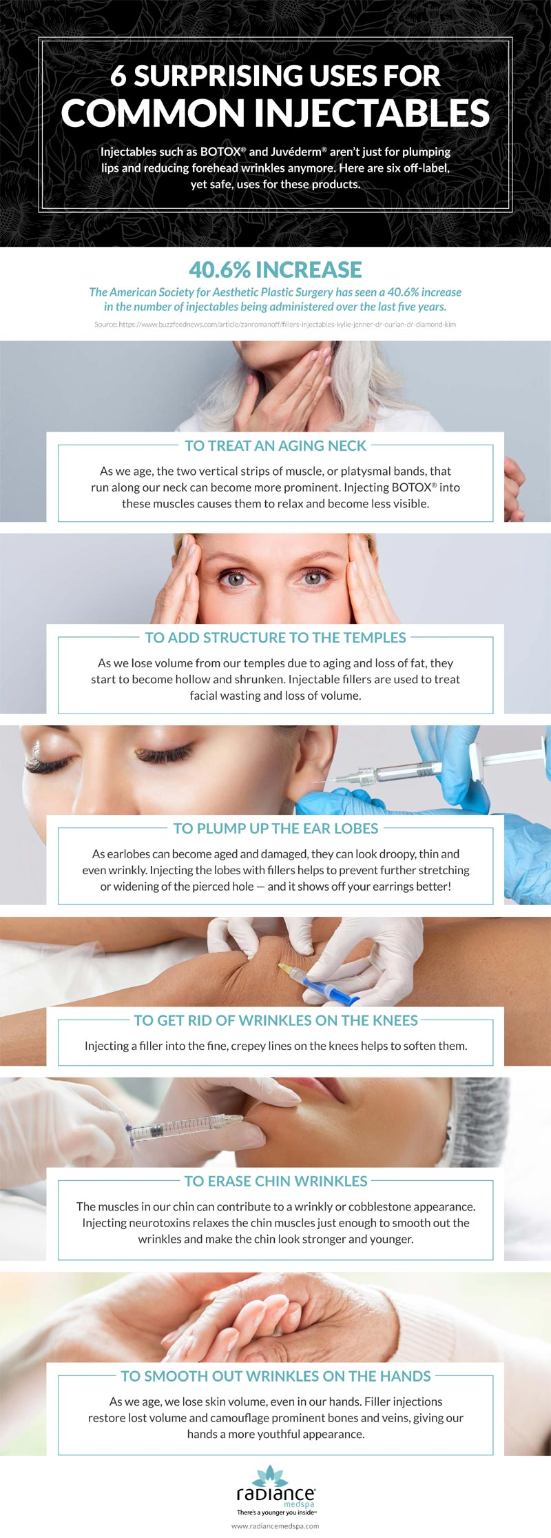 Surprising Uses For Common Injectables