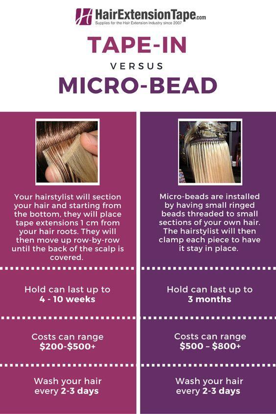 Tape-In Vs Micro-Bead Hair Extensions