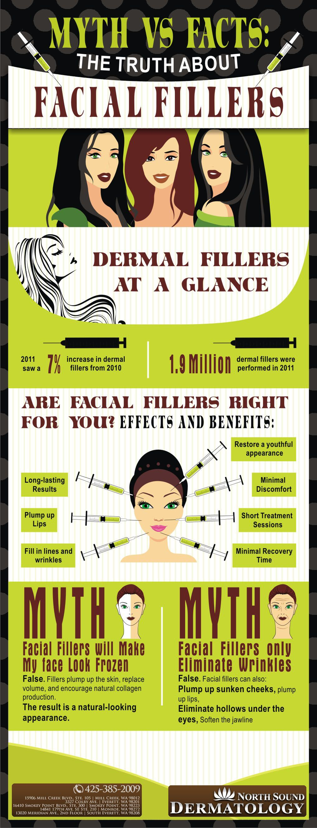 Truth about facial fillers