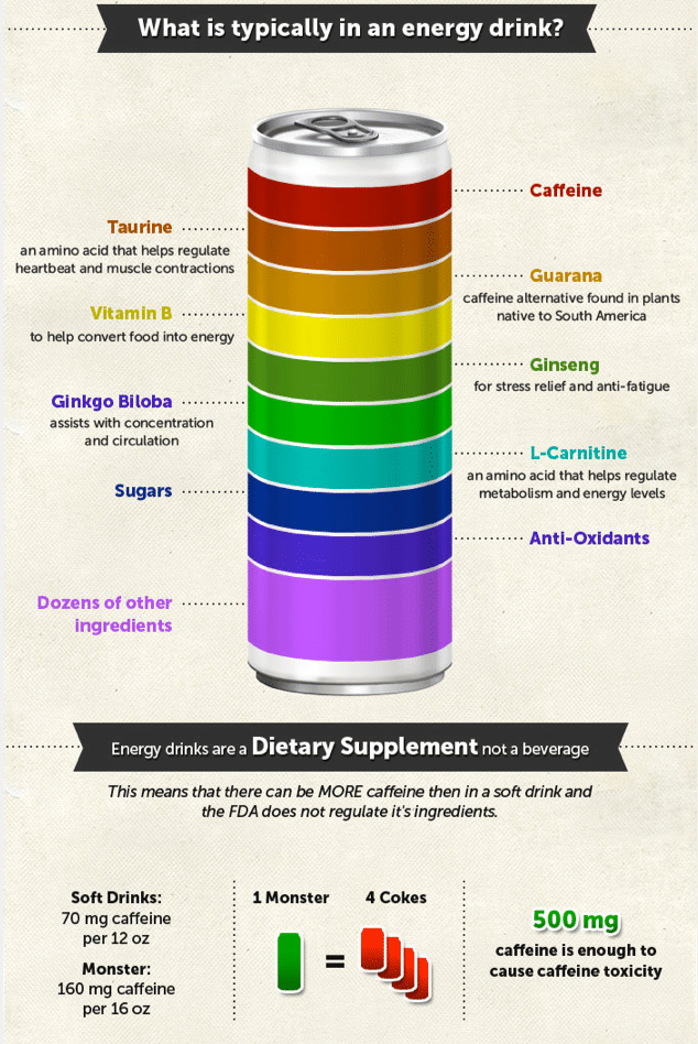 What is typically in an energy drink