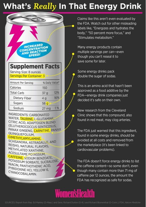 What's really in that energy drink