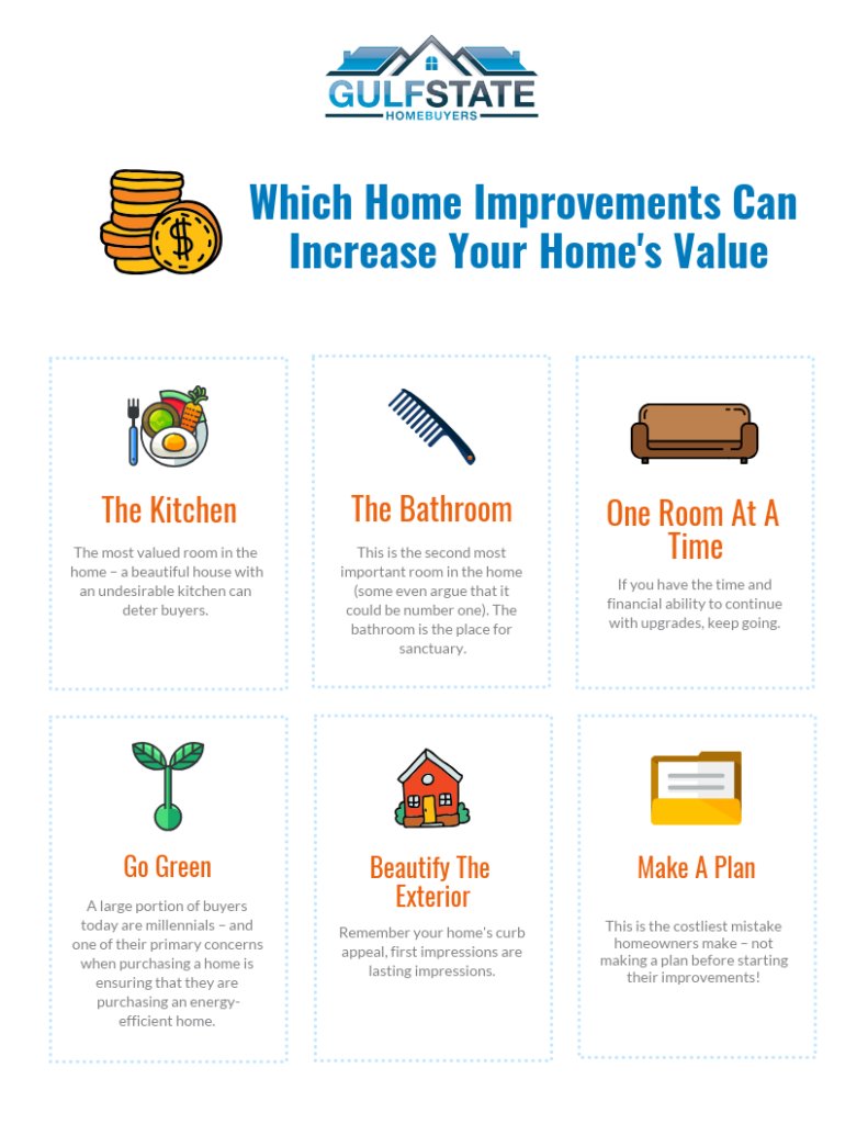 Which home improvements can increase your home's value