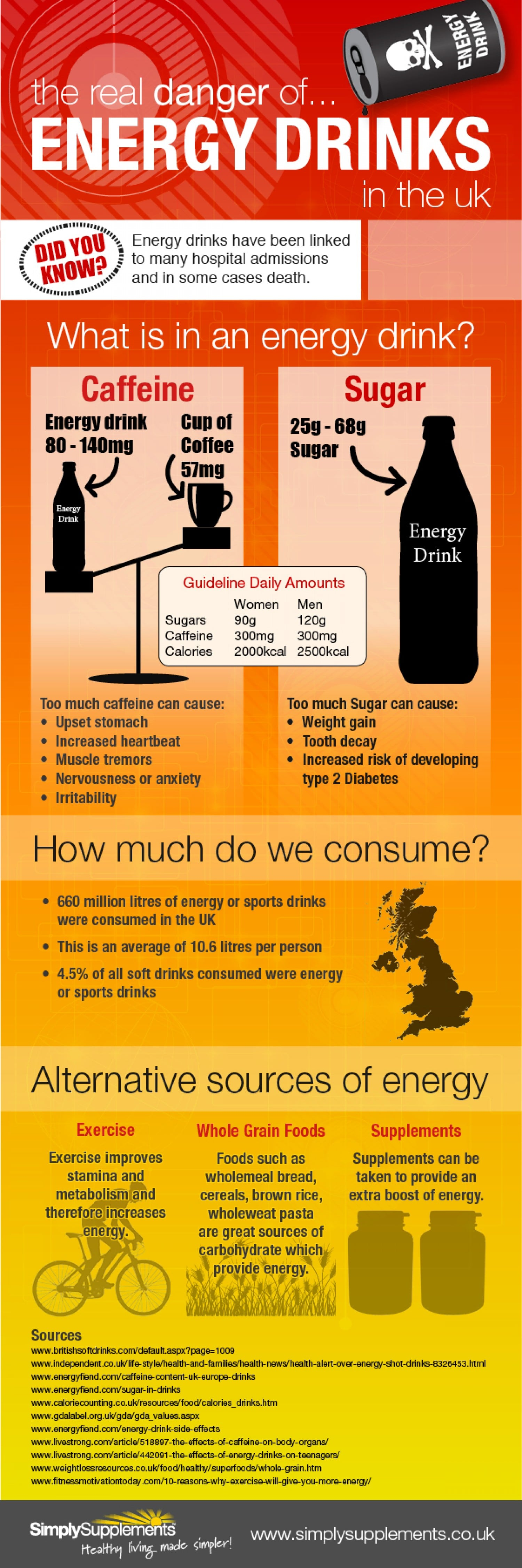 the real dangers of energy drinks