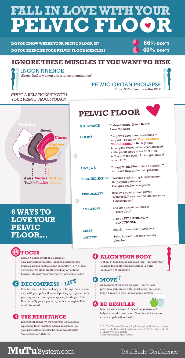 Fall in love with you pelvic floor